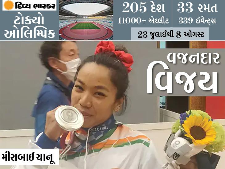 વેઇટલિફ્ટિંગમાં ગોલ્ડ જીતનારી ચીનની એથ્લીટ હોઉ પર ડોપિંગની આશંકા, સેમ્પલ-Aમાં શંકા બાદ સેમ્પલ-B માટે સમન્સ|ટોક્યો ઓલિમ્પિક,Tokyo Olympics - Divya Bhaskar