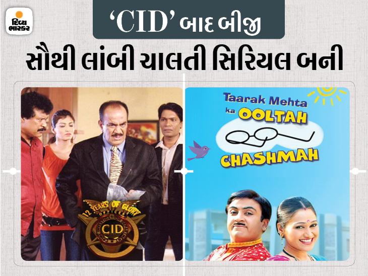 'તારક મહેતા કા ઉલ્ટા ચશ્મા' 13 વર્ષ ચાલનારી બીજી હિંદી સિરિયલ બની, CID સહિત માત્ર 4 શૉએ પૂરાં કર્યાં છે 10 વર્ષ ટીવી,TV - Divya Bhaskar