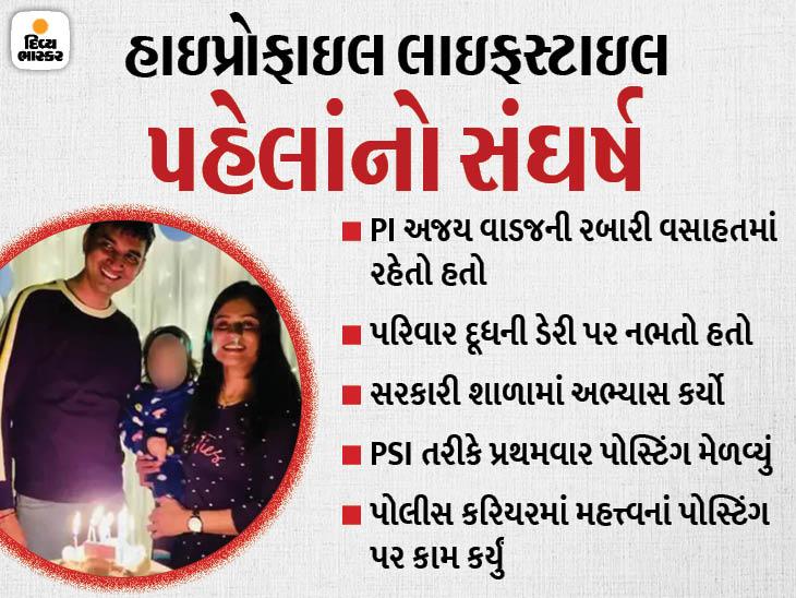 સ્વીટી પટેલ મર્ડર કેસના આરોપી PI અજય દેસાઈનું બાળપણ અમદાવાદની ઝૂંપડપટ્ટીમાં વીત્યું હતું, સામાન્ય સ્કૂલમાં ભણીને PSI બન્યો|અમદાવાદ,Ahmedabad - Divya Bhaskar