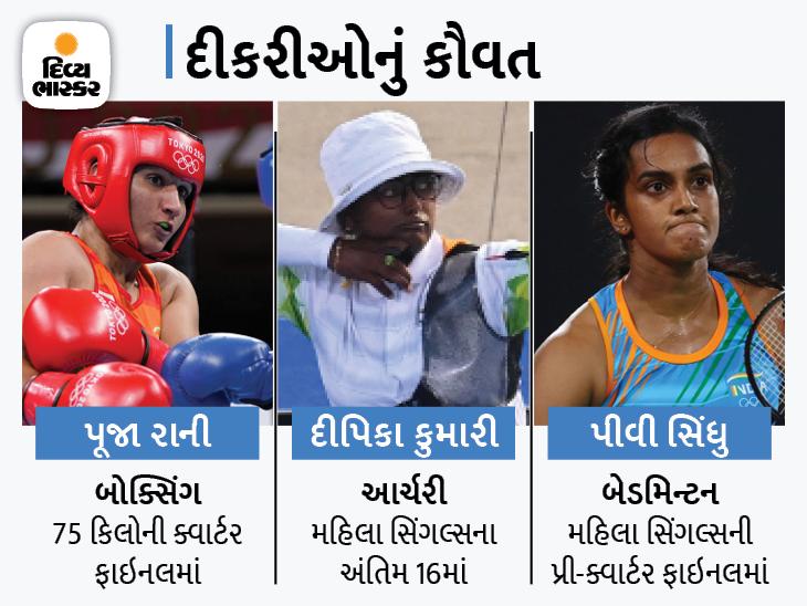 ભારતીય દીકરીઓનું પ્રશંસનીય પ્રદર્શન, બેડમિન્ટમાં પીવી સિંધુ; આર્ચરીમાં દીપિકા કુમારી અને બોક્સિંગમાં પૂજા રાની જીત્યા|ટોક્યો ઓલિમ્પિક,Tokyo Olympics - Divya Bhaskar