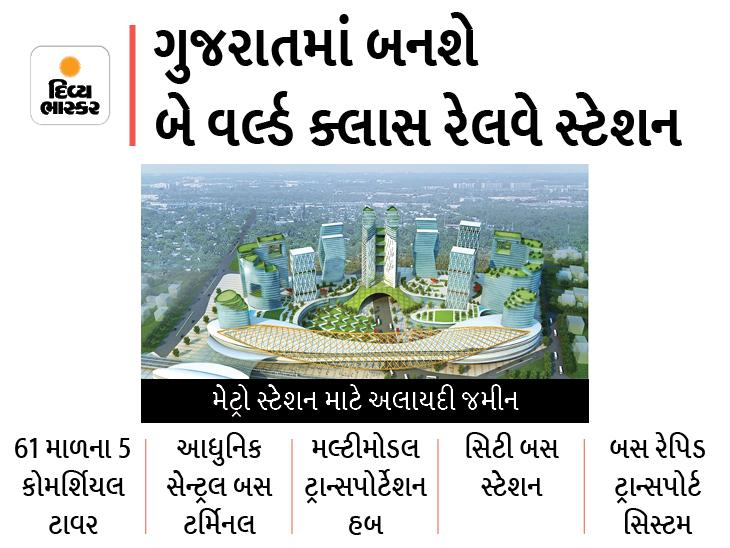 સુરત અને ઉધનામાં 1250 કરોડના ખર્ચે બનશે સ્માર્ટ રેલવે સ્ટેશન, 5 ગગનચૂંબી ટાવર્સ, ગેમ્સ-રાઈડનો પણ જલસો|સુરત,Surat - Divya Bhaskar