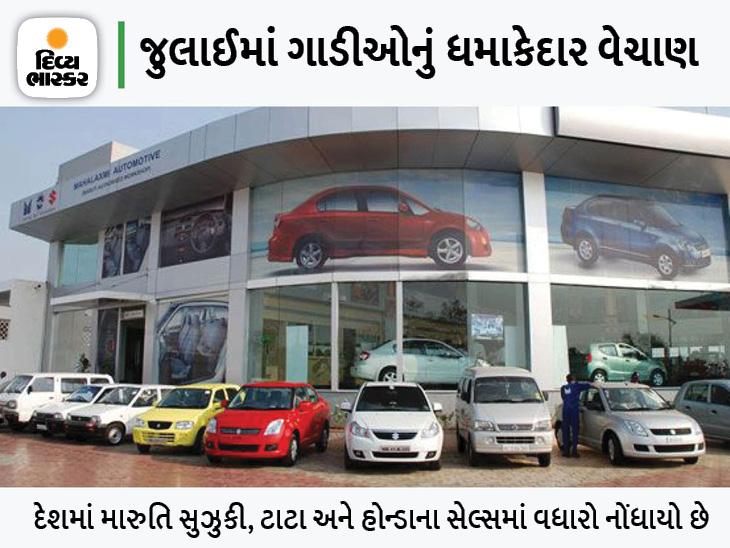 જુલાઈમાં મારુતિએ 1.62 લાખ તો ટાટાએ 52 હજાર ગાડીઓ વેચી, હોન્ડાએ ડોમેસ્ટિક સેલ્સમાં 12 વર્ષનો રેકોર્ડ બ્રેક કર્યો|ઓટોમોબાઈલ,Automobile - Divya Bhaskar