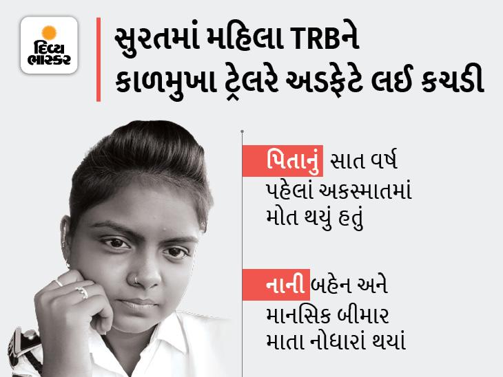 સુરતમાં ટ્રેલરે એડફેટે લઈ માથું છૂંદી નાખતાં પિતાવિહોણી મહિલા TRBનું મોત, પહેલીવાર માતાને પગે લાગીને ફરજ પર નીકળ્યા બાદ અકસ્માત નડ્યો|સુરત,Surat - Divya Bhaskar