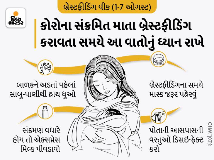 સંક્રમિત માતા બ્રેસ્ટફીડિંગ કરાવી શકે છે, વેક્સિન લેવાથી માતા સાથે બાળકની ઈમ્યુનિટી પણ વધે છે લાઇફસ્ટાઇલ,Lifestyle - Divya Bhaskar