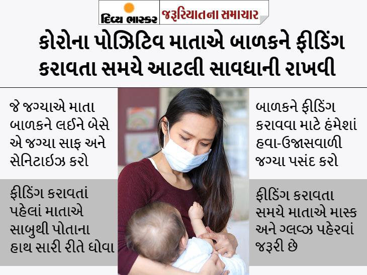 કોરોના પોઝિટિવ માતા બાળકને દૂધ પીવડાવી શકે છે, પરંતુ હવા ઉજાસવાળી જગ્યા હોવી જોઈએ; જાણો કંઈ બાબતોનું ધ્યાન રાખવું જોઈએ|યુટિલિટી,Utility - Divya Bhaskar