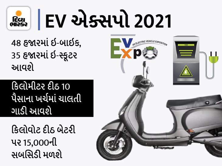 આજથી શરૂ થતા એક્સપોમાં 80 કંપનીઓ સામેલ થશે, ₹48,000માં 150 કિમી ચાલતી બાઇક ચર્ચામાં રહેશે|ઓટોમોબાઈલ,Automobile - Divya Bhaskar