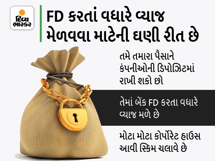 બેંક FD પર તમને ઓછું વ્યાજ મળતું રહેશે, વધારે વ્યાજ માટે અપનાવો નવી રીત યુટિલિટી,Utility - Divya Bhaskar