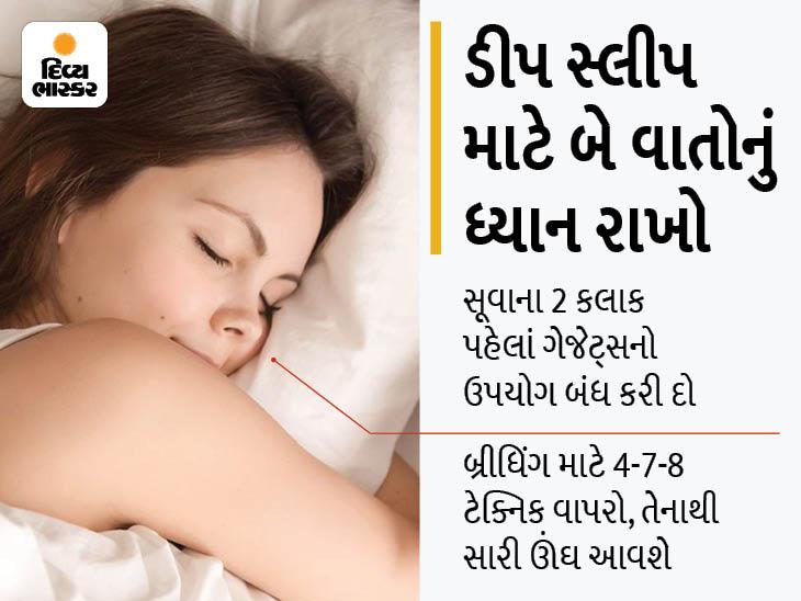ડીપ સ્લીપ 50% સ્થૂળતા અને 90% ડિપ્રેશનનું જોખમ ઘટાડે છે, સારી ઊંઘ માટે આ બે પ્રકારની પ્રેક્ટિસ કરો|હેલ્થ,Health - Divya Bhaskar