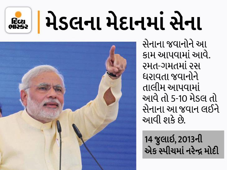 ગુજરાતના CM હતા ત્યારે કહ્યું હતું- જો સેનાના જવાનોને તાલીમ આપવામાં આવે તો 5-10 ઓલિમ્પિક મેડલ તો તેઓ લઈ આવશે|ઈન્ડિયા,National - Divya Bhaskar