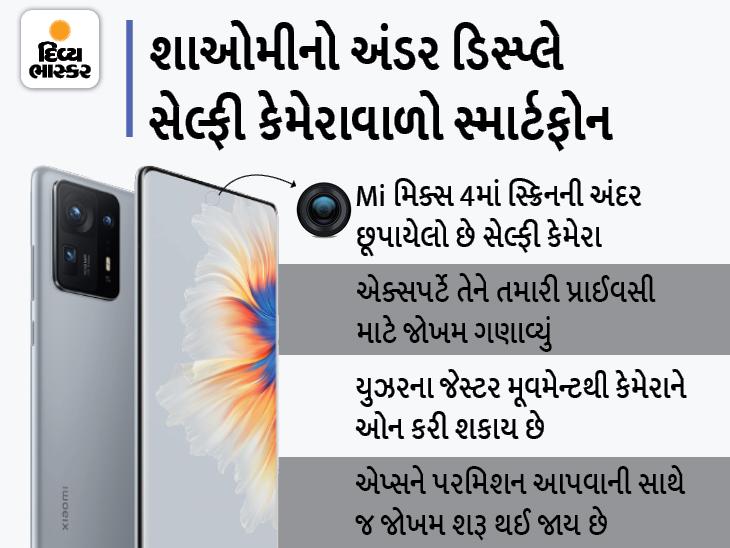 શાઓમી મિક્સ 4માં ડિસ્પ્લેની અંદર સેલ્ફી કેમેરા મળશે, પરંતુ શું તેનાથી પ્રાઈવસીને કોઈ જોખમ છે? જાણો શું કહે છે એક્સપર્ટ|ગેજેટ,Gadgets - Divya Bhaskar