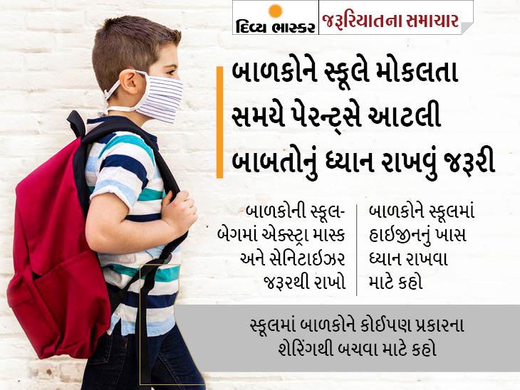 બાળકોએ માસ્ક પહેરીને રાખવું, કોઈની પાસેથી કંઈ લેવું નહીં, તબિયત ખરાબ હોય તો ઘરે જ રહેવું; પેરેન્ટ્સ-ટીચર્સ માટે પણ જરૂરી સૂચના|યુટિલિટી,Utility - Divya Bhaskar
