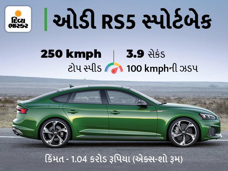 8-સ્પીડ ઓટોમેટિક ગિયરબોક્સથી સજ્જ ઓડી RS5 સ્પોર્ટબેક લોન્ચ થઈ, કિંમત 1.04 કરોડ રૂપિયા|ઓટોમોબાઈલ,Automobile - Divya Bhaskar