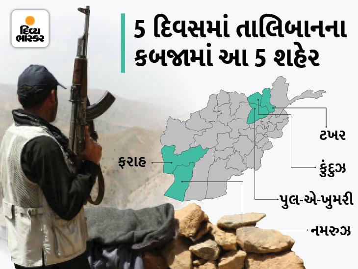5 દિવસમાં 5 મોટા શહેરો પર કર્યો કબજો; 3 મહિનામાં રાજધાની કાબુલ પણ મેળવી લેશે; નાણા મંત્રીએ દેશ છોડ્યો વર્લ્ડ,International - Divya Bhaskar