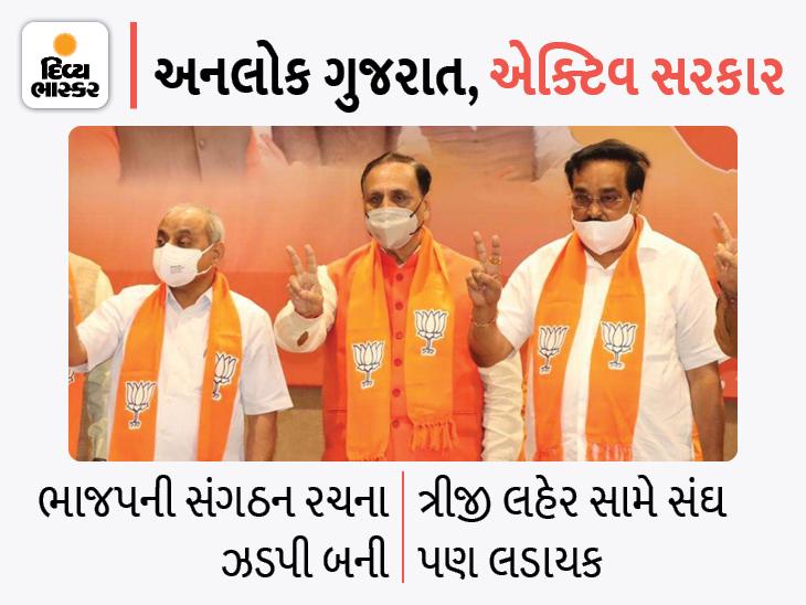ગુજરાતમાં ભાજપ સરકાર અને સંગઠનના 'ફાસ્ટ ટ્રેક મોડ'ની સાથે હવે 'સંઘ'નો પણ સથવારો, જનતાની સેવામાં સક્રિયતા વધી|અમદાવાદ,Ahmedabad - Divya Bhaskar