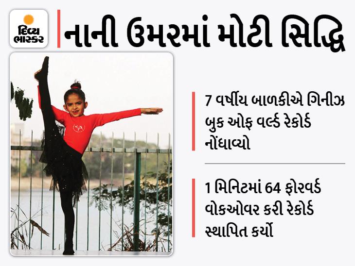 નવસારીની સાત વર્ષની બાળકીએ 1 મિનિટમાં 64 મોસ્ટ ફોરવર્ડ વોકઓવર કરી ગિનીઝ વર્લ્ડ રેકોર્ડ પોતાના નામે કર્યો|નવસારી,Navsari - Divya Bhaskar