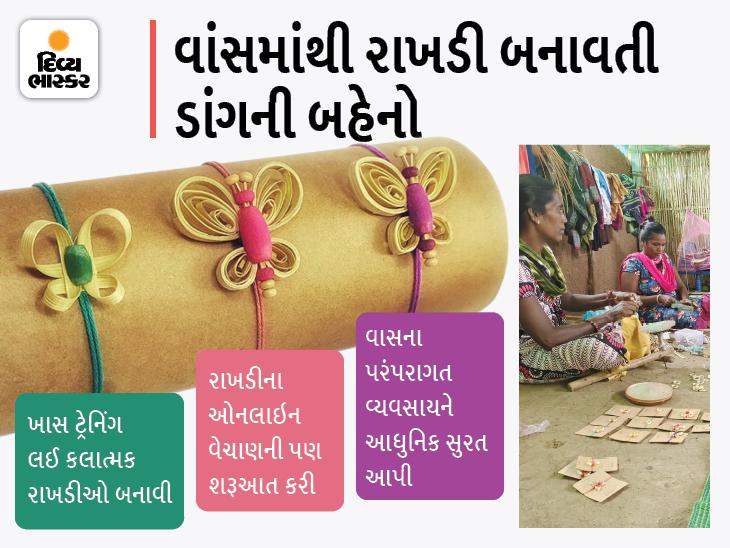 વાંસમાંથી બનાવી કલાત્મક રાખડી, ડાંગની મહિલાઓ યુનિક ડિઝાઇન ધરાવતી રાખડીઓનું ઓનલાઇન કરે છે વેચાણ|નવસારી,Navsari - Divya Bhaskar