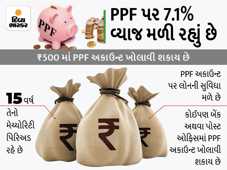 FD કરતાં વધારે રિટર્ન જોઈતું હોય તો PPFમાં રોકાણ કરો, ટેક્સ છૂટ અને લોનનો પણ ફાયદો મળશે|યુટિલિટી,Utility - Divya Bhaskar