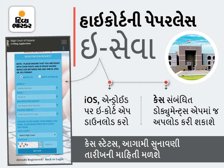 ગુજરાત હાઇકોર્ટમાં પેપરલેસ ઇ-સેવા કેન્દ્ર શરૂ કરાયું, અરજદારોને ડોક્યુમેન્ટ જમા કરાવવા હાઇકોર્ટ સુધી નહીં જવું પડે અમદાવાદ,Ahmedabad - Divya Bhaskar