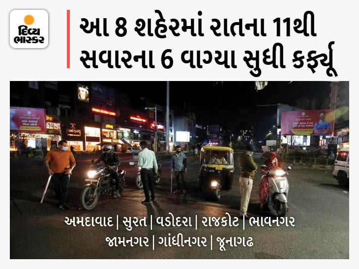 અમદાવાદ સહિત રાજ્યના 8 મહાનગરમાં રાત્રિ કર્ફ્યૂ લંબાવાયો, 28 ઓગસ્ટ સુધી રહેશે નાઈટ કર્ફ્યૂ|અમદાવાદ,Ahmedabad - Divya Bhaskar