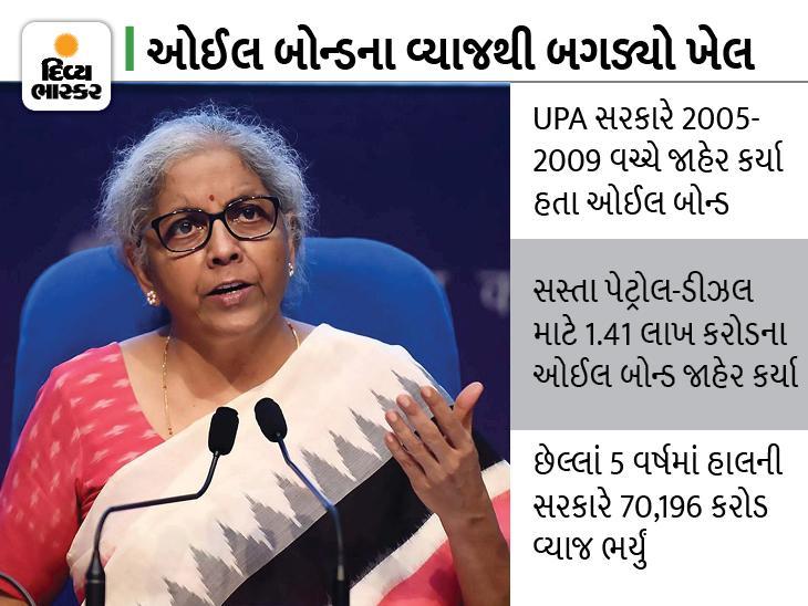 નાણાં મંત્રી નિર્મલા સીતારમણે કહ્યું- એક્સાઈઝ ડ્યૂટી ઘટાડી ન શકાય, મોંઘા ફ્યૂલ માટે UPA સરકાર જવાબદાર બિઝનેસ,Business - Divya Bhaskar