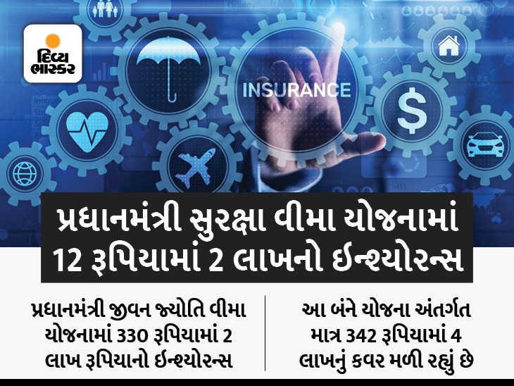 PM જીવન જ્યોતિ વીમા અને PM સુરક્ષા વીમા યોજનામાં મહિને 30 રૂપિયાથી ઓછી કિંમતે 4 લાખનો ઈન્શ્યોરન્સ મળશે, કોઈપણ વ્યક્તિ તેનો લાભ લઈ શકે છે|યુટિલિટી,Utility - Divya Bhaskar