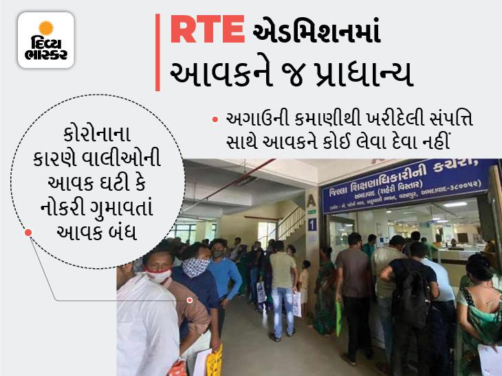 મોટા બંગલામાં કે હવેલીમાં રહેતા વાલીના બાળકો અમદાવાદ સહિત ગુજરાતમાં ક્યાંય પણ RTEમાં એડમિશન મેળવી શકે|અમદાવાદ,Ahmedabad - Divya Bhaskar