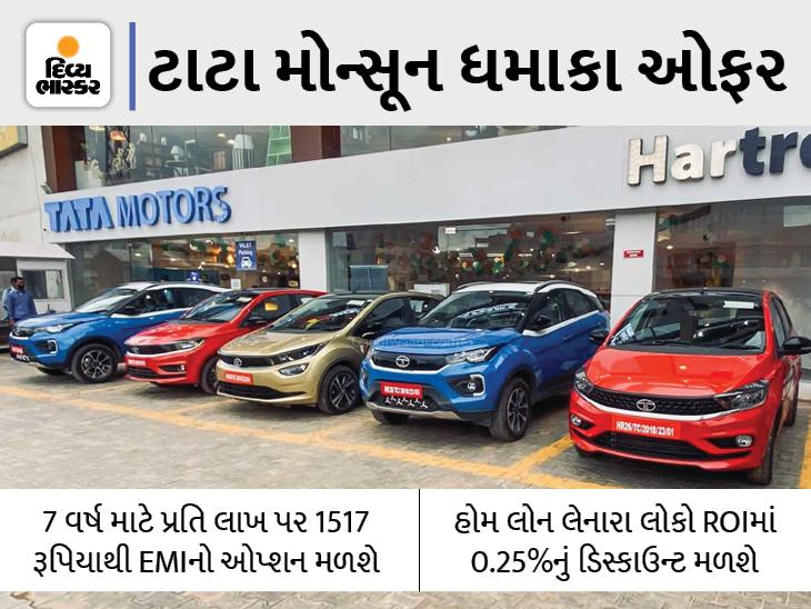 ગ્રાહકોને 7.15%ના વ્યાજે લોન મળશે, માત્ર 10%ના ડાઉન પેમેન્ટ પર નવી કાર ખરીદી શકાશે|ઓટોમોબાઈલ,Automobile - Divya Bhaskar