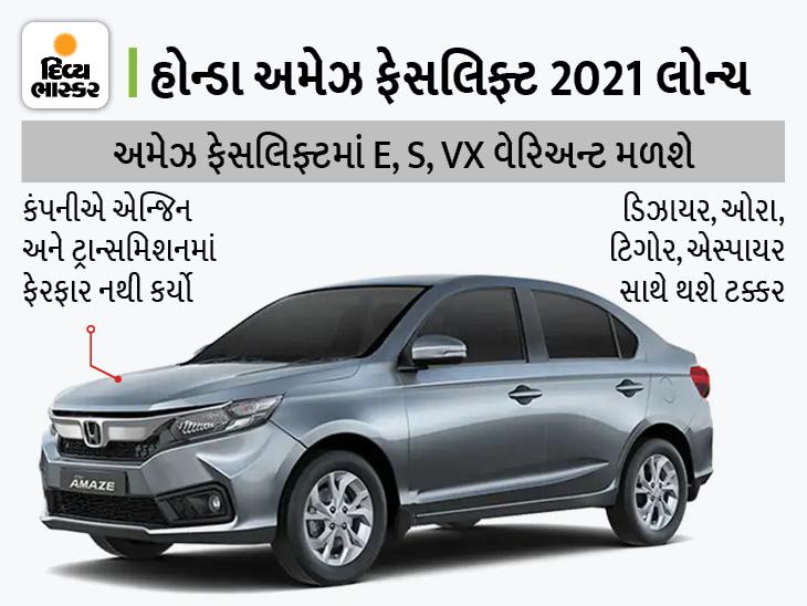 3 વેરિઅન્ટથી સજ્જ અમેઝ ફેસલિફ્ટ ₹6.32 લાખમાં લોન્ચ થઈ, ઓનલાઇન ખરીદો તો ₹5,000 અને ડીલરશિપ પર જાઓ તો ₹21,000 બુકિંગ અમાઉન્ટ આપવી પડશે|ઓટોમોબાઈલ,Automobile - Divya Bhaskar