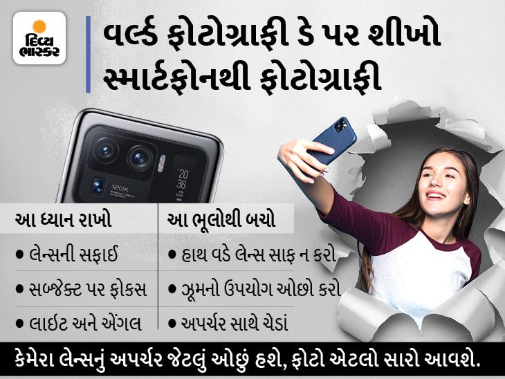 તમે પણ સ્માર્ટફોનથી પ્રોફેશનલ ફોટોગ્રાફી કરી શકો છો, એક્સપર્ટ પાસેથી જાણી લો તેનું A TO Z|ગેજેટ,Gadgets - Divya Bhaskar