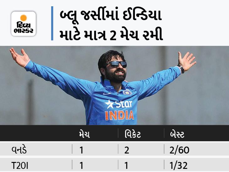 જમ્મુ-કાશ્મીર ક્રિકેટ બોર્ડે પરવેઝ રસૂલ સામે પિચ-રોલર ચોર્યાનો આક્ષેપ કર્યો, ખેલાડીએ કહ્યું- આ મારા માટે દુર્ભાગ્યપૂર્ણ|ક્રિકેટ,Cricket - Divya Bhaskar