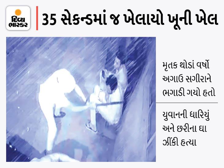 રાજકોટમાં જામીન પર છૂટેલા યુવકની માત્ર 35 સેકન્ડમાં સરાજાહેર હત્યા, ઘટના CCTVમાં કેદ|રાજકોટ,Rajkot - Divya Bhaskar