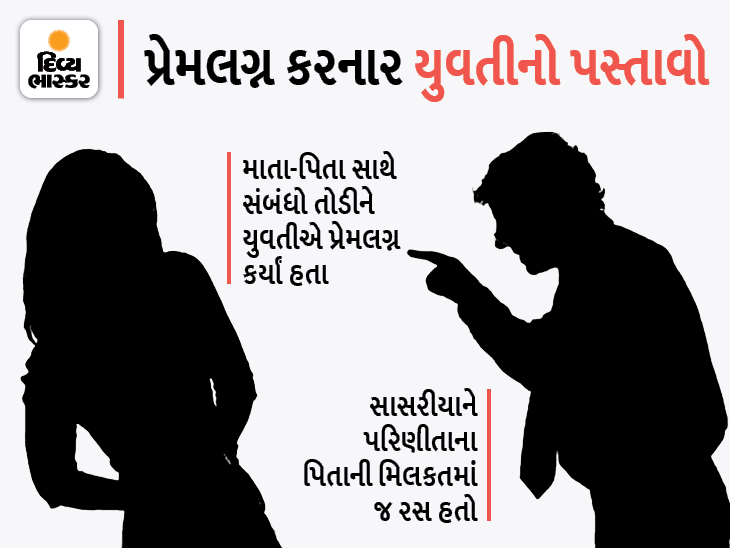 'તારે આત્મહત્યા કરવી હોય તો કર, પણ પિયરમાંથી રૂપિયા લાવવા પડશે' તેમ કહેતા પતિ સામે પ્રેમલગ્ન કરનાર યુવતીની પોલીસ ફરિયાદ|વડોદરા,Vadodara - Divya Bhaskar