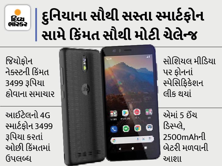 સ્પેસિફિકેશન સામે આવ્યાં બાદ લોકોએ 'જિયોફોન નેક્સ્ટ'ને જૂનો ગણાવ્યો, કહ્યું- આના કરતાં ઓછી કિંમતમાં તો આઈટેલના 4G સ્માર્ટફોન અવેલેબલ છે ગેજેટ,Gadgets - Divya Bhaskar
