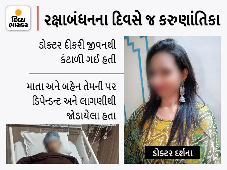 સુરતમાં ડોક્ટર દીકરીએ માતા-બહેનને ઝેરી દવાના ઈન્જેક્શન મારી પોતે ઉંઘની ગોળીઓ લીધી, દીકરી સામે હત્યાનો ગુનો નોંધાયો, માતા-ટીચર બહેનનું મોત|સુરત,Surat - Divya Bhaskar