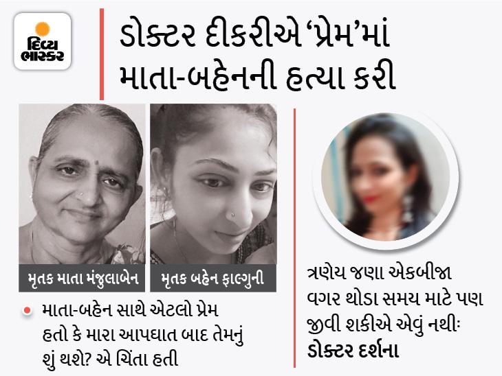સુરતમાં માતા-બહેનની હત્યા કરી આપઘાતનો પ્રયાસ કરનાર ડોક્ટર દીકરીએ કહ્યું- મારા વગર કેવી રીતે જીવશે તેથી બેભાન કરવાના ઈન્જેક્શનના ઓવરડોઝથી હત્યા કરી|સુરત,Surat - Divya Bhaskar