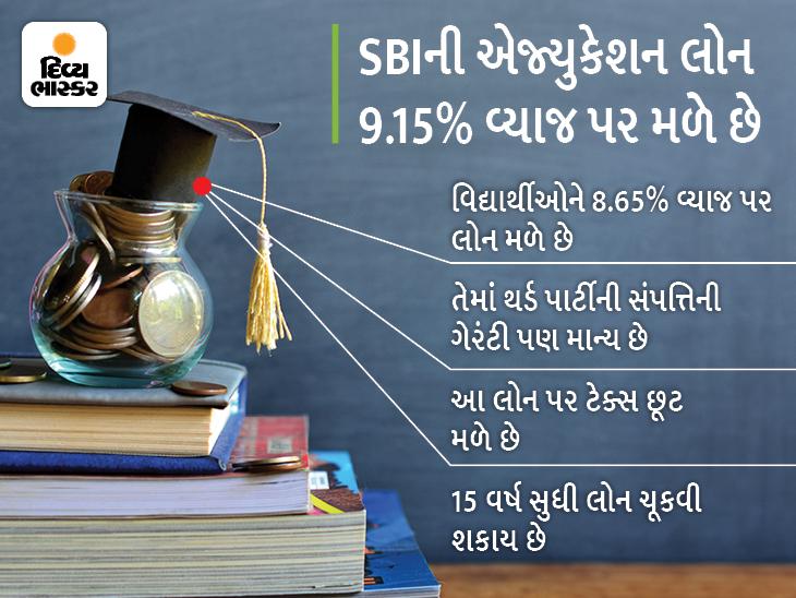 SBI 1.50 કરોડ, BOB 80 લાખ રૂપિયાની એજ્યુકેશન લોન આપે છે, વિદ્યાર્થિનીઓને વ્યાજમાં અડધો ટકા છૂટ મળશે|યુટિલિટી,Utility - Divya Bhaskar