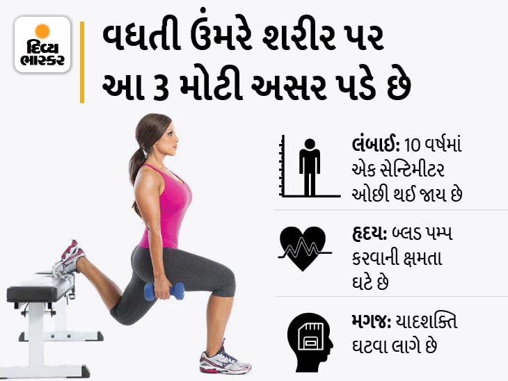 વધતી ઉંમરે હૃદય, મગજ અને પાચન શક્તિ સ્ટ્રોન્ગ કરવા આ એક્સર્સાઈઝ કરો, હાડકાં મજબૂત થવાની સાથે ઘણા ફાયદા મળશે હેલ્થ,Health - Divya Bhaskar