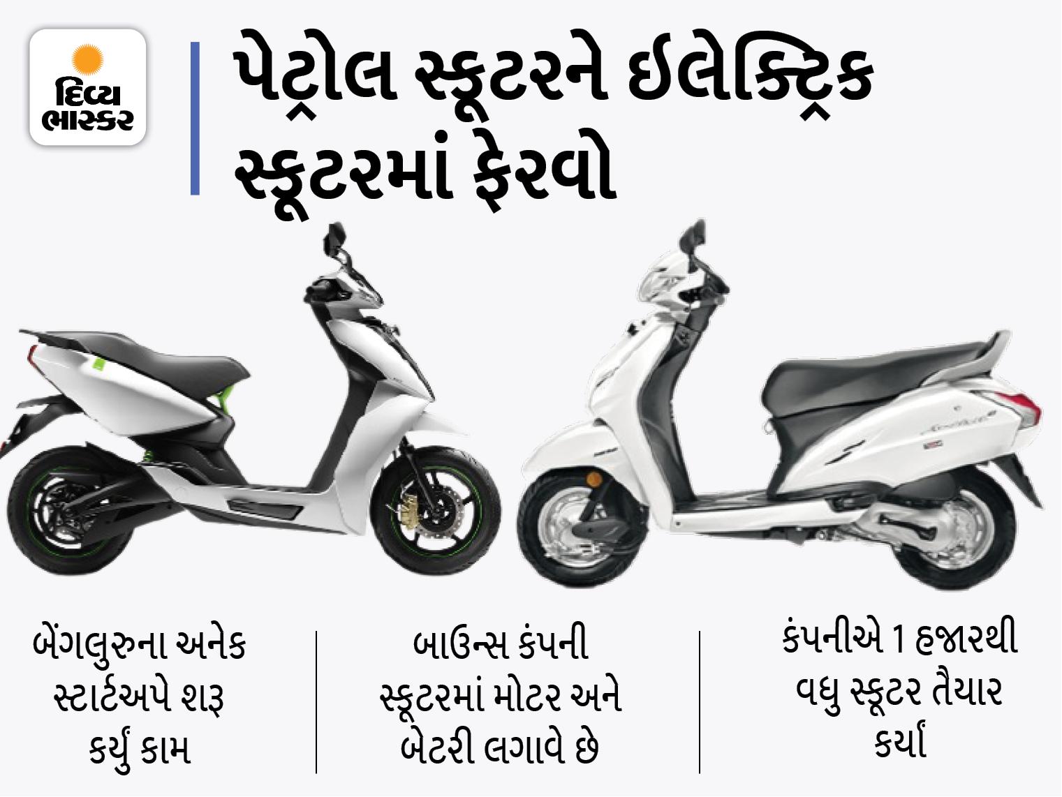હવે નવું ઇ-સ્કૂટર ખરીદવાની જરૂર નહીં!! જૂનું પેટ્રોલ સ્કૂટર જ ઇલેક્ટ્રિકમાં કન્વર્ટ થઈ જશે, ખર્ચ કેટલો થશે જાણી લો|ઓટોમોબાઈલ,Automobile - Divya Bhaskar