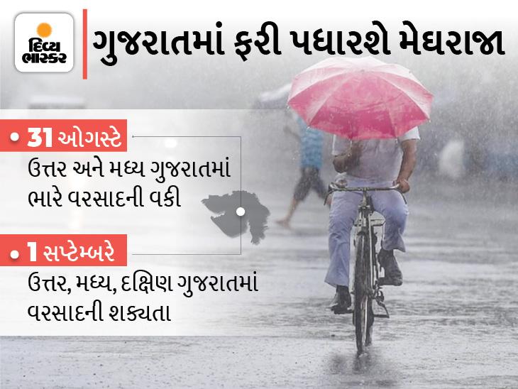 આવતીકાલથી દે ધનાધન, સપ્ટે.ના પ્રથમ સપ્તાહમાં દક્ષિણ ગુજરાતમાં ભારે વરસાદની આગાહી, અન્ય વિસ્તારોમાં હળવોથી મધ્યમ વરસાદ થઈ શકે અમદાવાદ,Ahmedabad - Divya Bhaskar