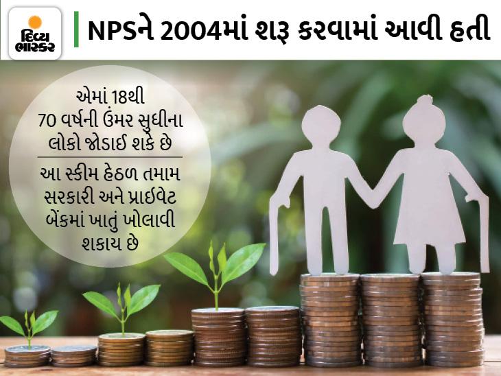 PFRDAએ નેશનલ પેન્શન સિસ્ટમના નિયમમાં ફેરફાર કર્યો, હવે 70 વર્ષની ઉંમરે પણ લાભ લઈ શકાશે|યુટિલિટી,Utility - Divya Bhaskar