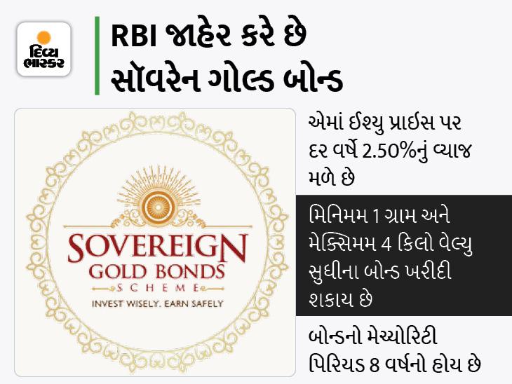 આજથી ફરી સૉવરેન ગોલ્ડ બોન્ડમાં પૈસા રોકવાની તક; 4732 રૂપિયામાં મળશે 1 ગ્રામ સોનું|યુટિલિટી,Utility - Divya Bhaskar