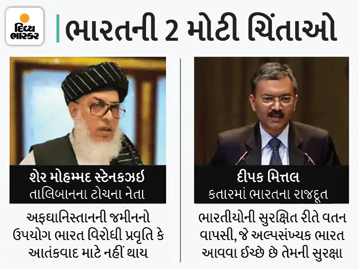 ભારત સરકાર અને તાલિબાન વચ્ચે પહેલીવાર ઔપચારિક વાતચીત; ભારતીય દૂતાવાસમાં રાજદૂતને મળ્યા તાલિબાની નેતા શેર મોહમ્મદ વર્લ્ડ,International - Divya Bhaskar