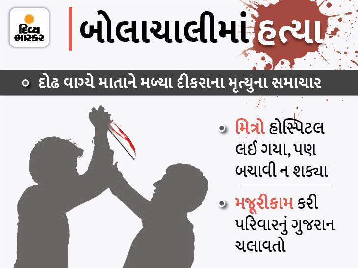 રામોલમાં પોલીસને બાતમી આપવા મુદ્દે થયેલા ઝઘડામાં યુવકની હત્યા, મિત્રો સાથે ચા પીવા ગયેલા યુવકને છરીના ઘા ઝીંકાયા|અમદાવાદ,Ahmedabad - Divya Bhaskar