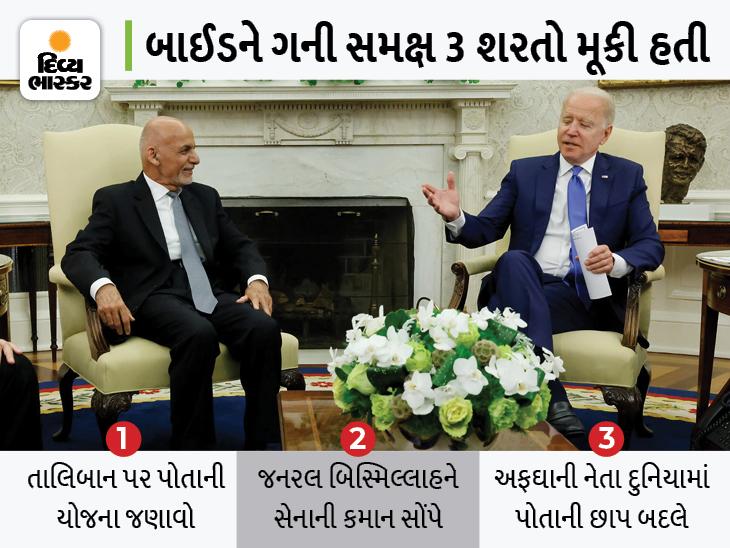 14 મિનિટ સુધી બંને વચ્ચે વાતચીત થઈ હતી, બાઈડને કહ્યું હતું- તાલિબાનને રોકવાની યોજના બતાવવા પર જ મદદ મોકલશે|વર્લ્ડ,International - Divya Bhaskar