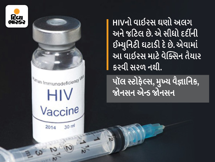 જોન્સન એન્ડ જોન્સનની HIV વેક્સિન ટ્રાયલમાં માત્ર 25% જ સંક્રમણ રોકી શકી, વેક્સિનની કોઈ આડઅસર જોવા ન મળી|હેલ્થ,Health - Divya Bhaskar