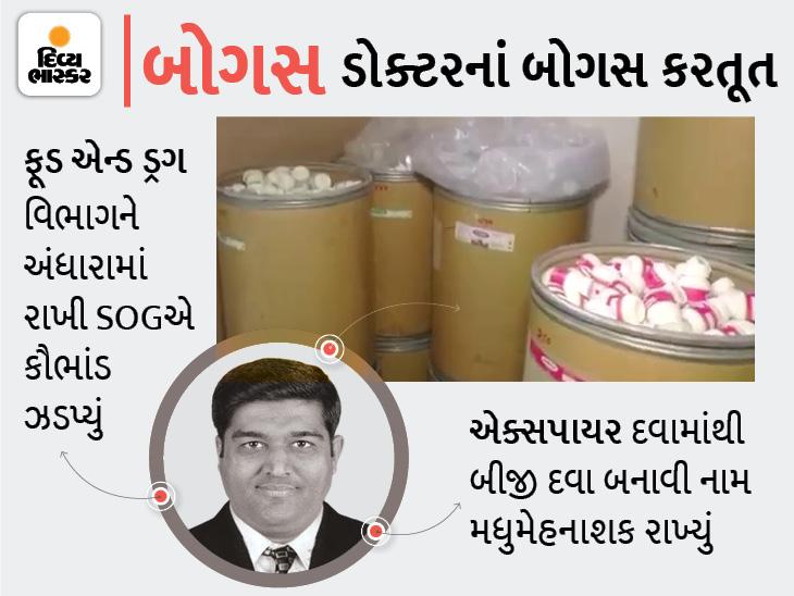 રાજકોટમાં બોગસ ડોક્ટર એક્સપાયર દવાઓ, ચ્યવનપ્રાશ, સીરપ ડ્રમમાં મિક્સ કરી ઇમ્યુનિટી બૂસ્ટર બનાવી વેચતો, લાખોનો જથ્થો જપ્ત, દરોડા યથાવત્|રાજકોટ,Rajkot - Divya Bhaskar