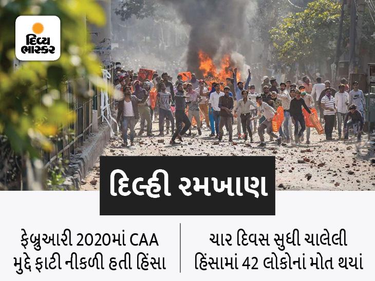 દિલ્હી પોલીસની ઝાટકણી કાઢતા કોર્ટે કહ્યું- અમારી આંખોમાં પણ ધૂળ નાંખવાના પ્રયાસ કરી રહી છે પોલીસ|ઈન્ડિયા,National - Divya Bhaskar