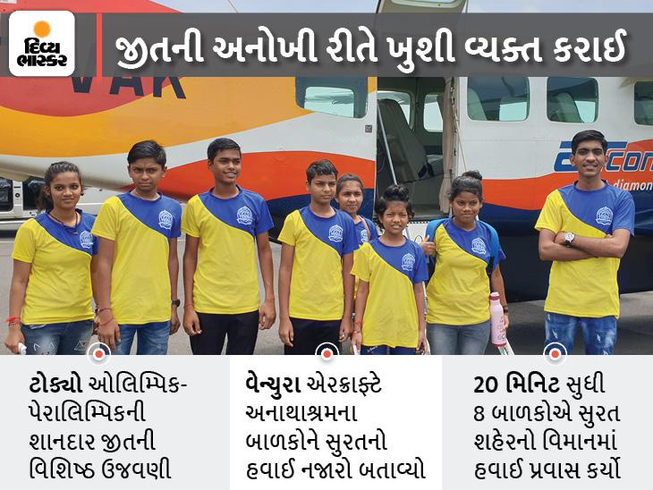 ઓલિમ્પિક-પેરા ઓલિમ્પિકમાં ભારતીય ખેલાડીઓના પ્રદર્શનનું ફળ અનાથોને મળ્યું, સુરતી ઉદ્યોગપતિઓએ અનાથાશ્રમના બાળકોને હવાઈ સફર કરાવી|સુરત,Surat - Divya Bhaskar
