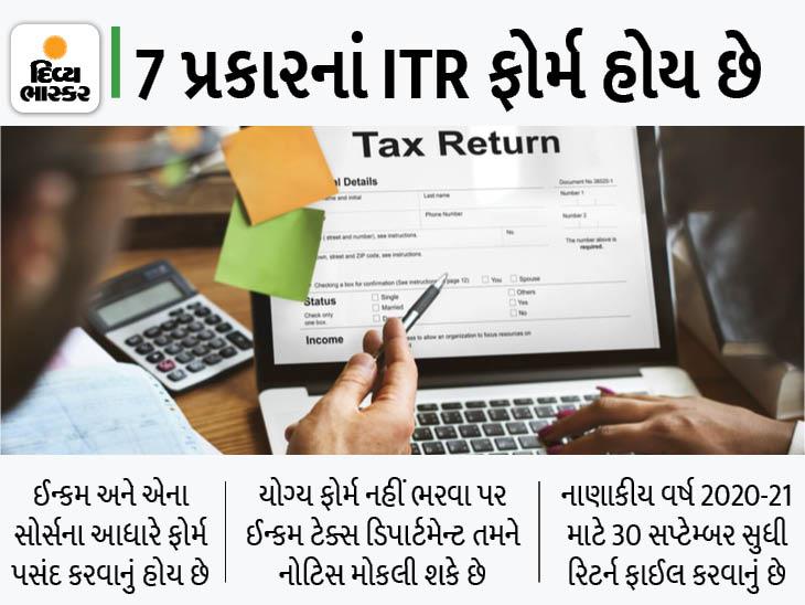 ઈન્કમ ટેક્સ રિટર્ન ફાઈલ કરવા માટે યોગ્ય ITR ફોર્મ પસંદ કરવું જરૂરી છે, નહીં તો આવકવેરા વિભાગ નોટિસ ફટકારી શકે છે યુટિલિટી,Utility - Divya Bhaskar