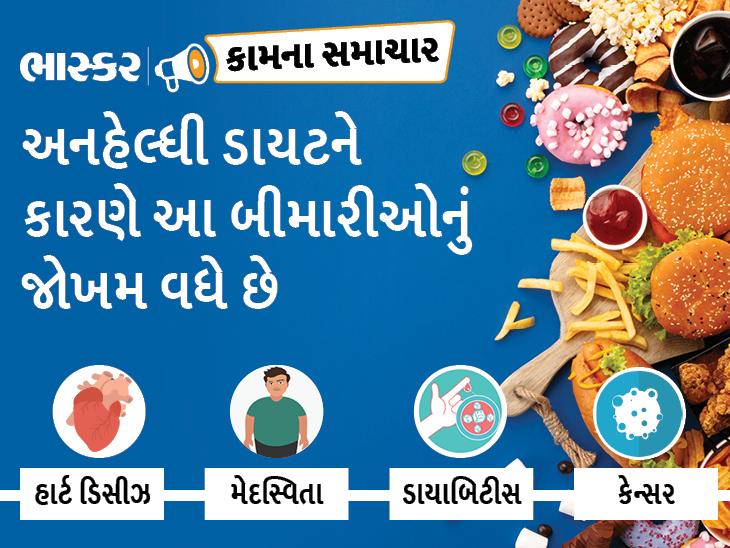 હેલ્ધી ડાયટ અને એક્સર્સાઈઝ કરવા છતાં પણ વજન વધી શકે છે, હાર્ટ ડિસીઝનું જોખમ વધી જાય છે|યુટિલિટી,Utility - Divya Bhaskar